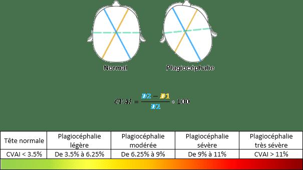 image-mesures-plagio